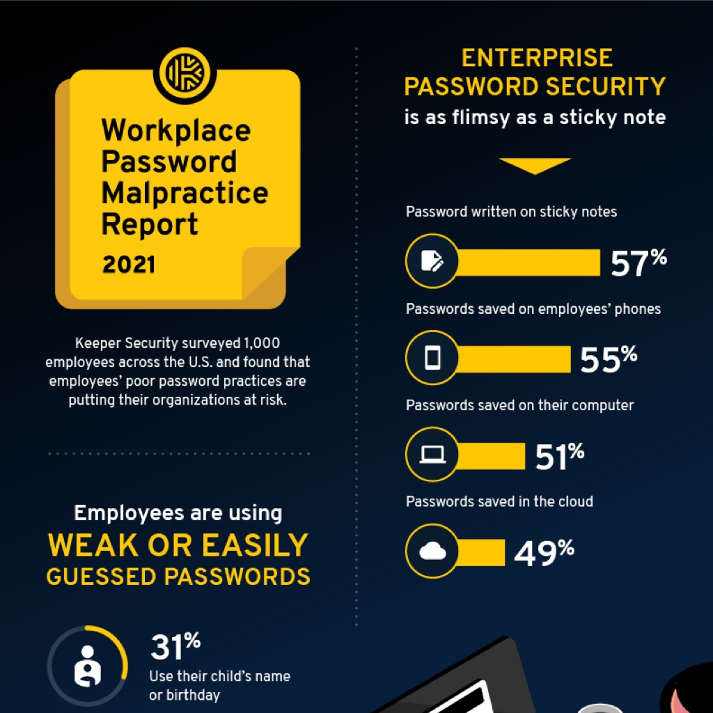 Infographic: Report Key Takeaways